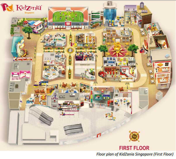 kIDZANIA FLOOR MAP