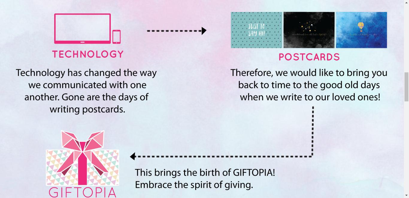 Giftopia